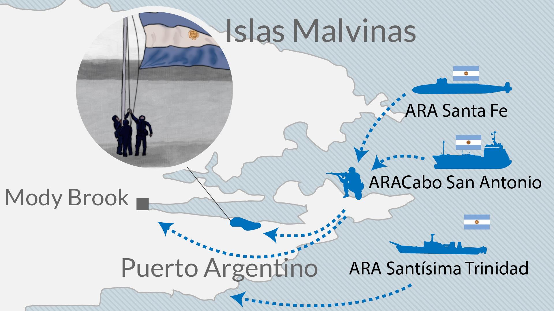 La Guerra De Malvinas Dia Por Dia Infobae