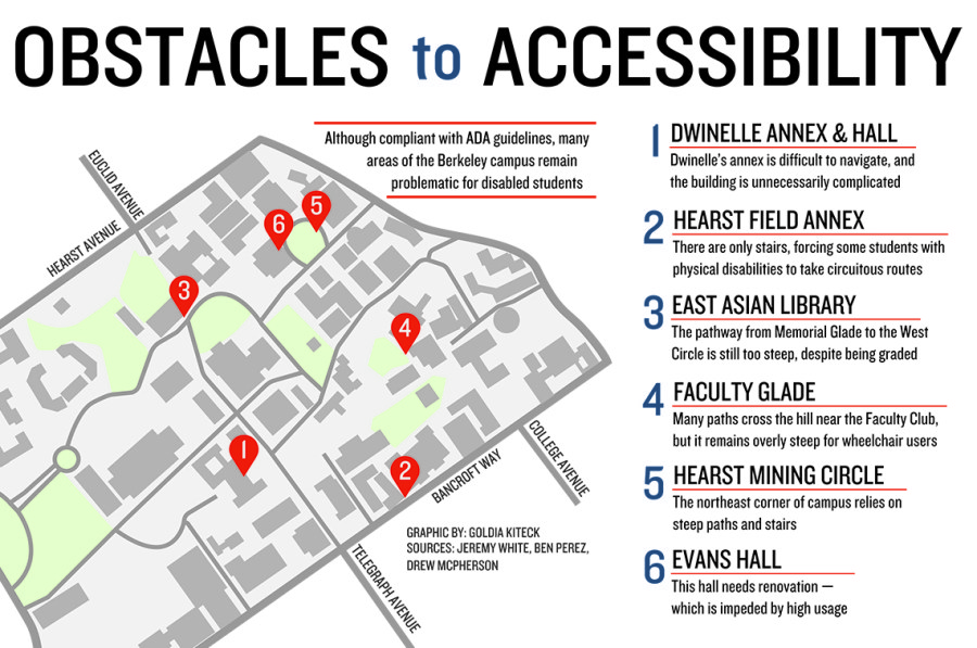 UC Berkeley Story Mapping — Anti-Eviction Mapping Project on uc berkeley parking map, uc berkeley parking lots, uc berkeley campus map small, uc berkeley map google, uc berkeley address location, uc berkeley interactive map, uc berkeley sather tower, uc berkeley logo, uc berkeley street map, uc berkeley college map, uc berkeley campus map barrows, uc berkeley sports, uc riverside campus map, uc berkeley boalt hall, uc berkeley clark kerr, uc berkeley school colors, uc berkeley map pdf, berkeley california map printable, uc berkeley ca,